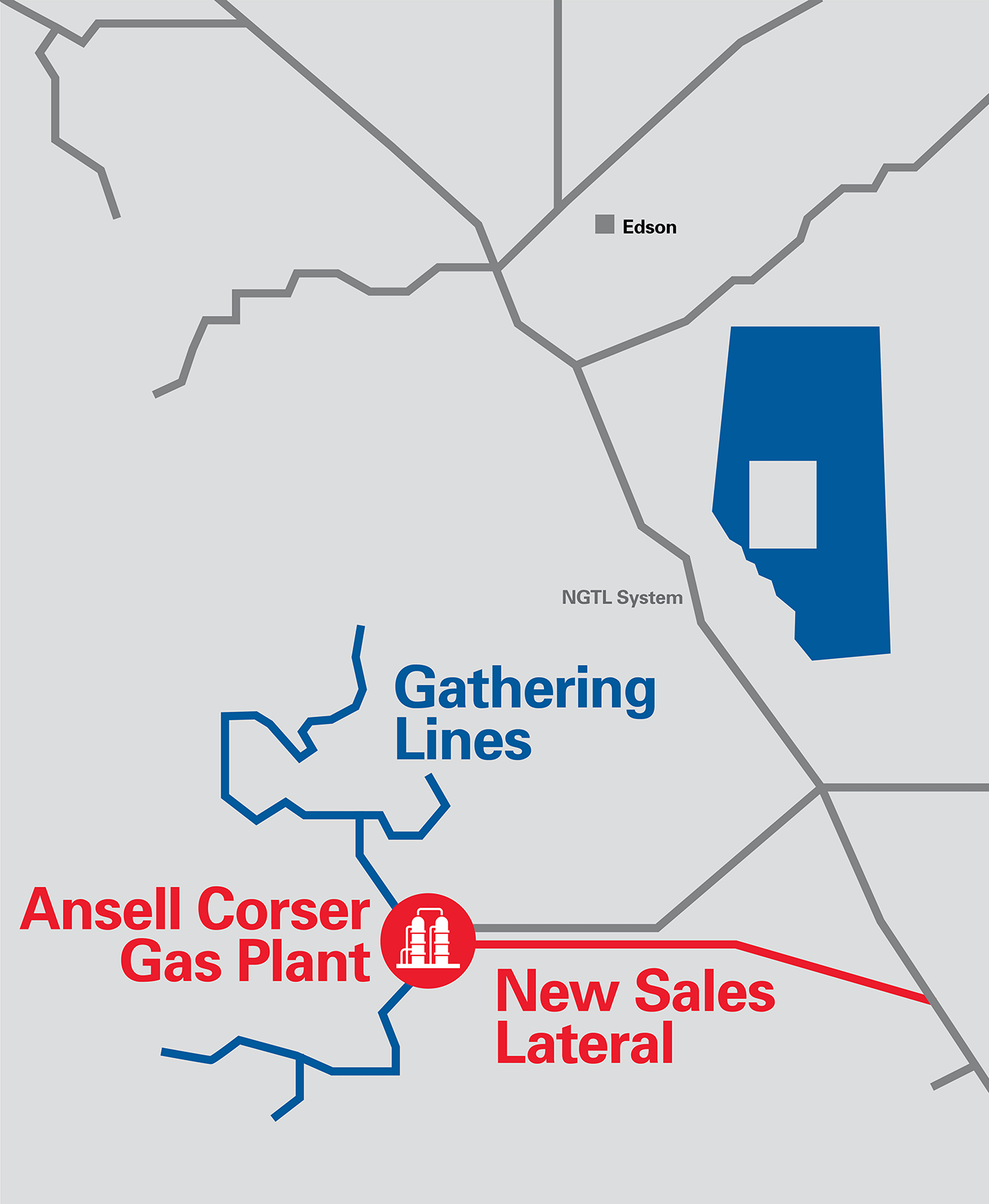 Ansell Corser Gas Plant