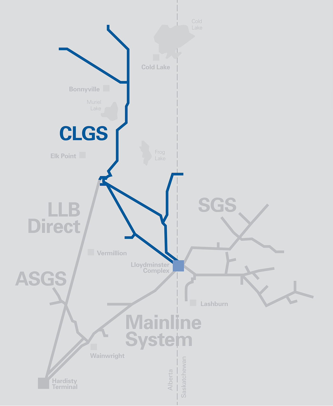 CLGS Pipeline